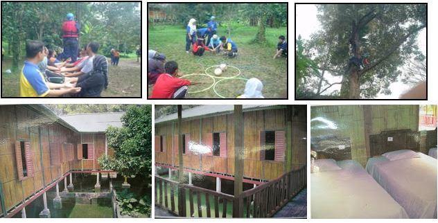 Kem Desa Selesa Tanjong Malim