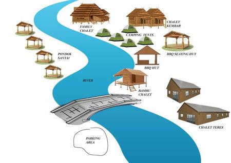 sungai kuali campsite janda baik pahang
